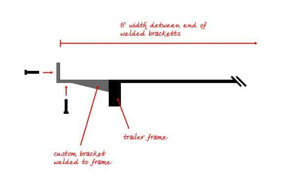 tiny house trailer specs and mods rv trailer frame diagram click to enlarge custom bracket diagram