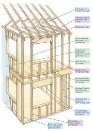 Advanced Framing (for tiny houses)